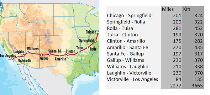 Route Rentalmotorbikecom - Us 66 map